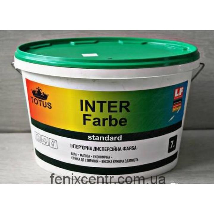Интерьерная краска TOTUS Inter Farbe, 14кг